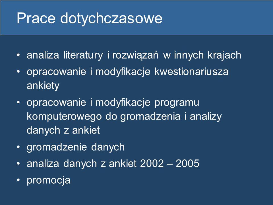 Prace dotychczasowe analiza literatury i rozwiązań w innych krajach opracowanie i modyfikacje kwestionariusza ankiety opracowanie i modyfikacje programu komputerowego do gromadzenia i analizy danych z ankiet gromadzenie danych analiza danych z ankiet 2002 – 2005 promocja