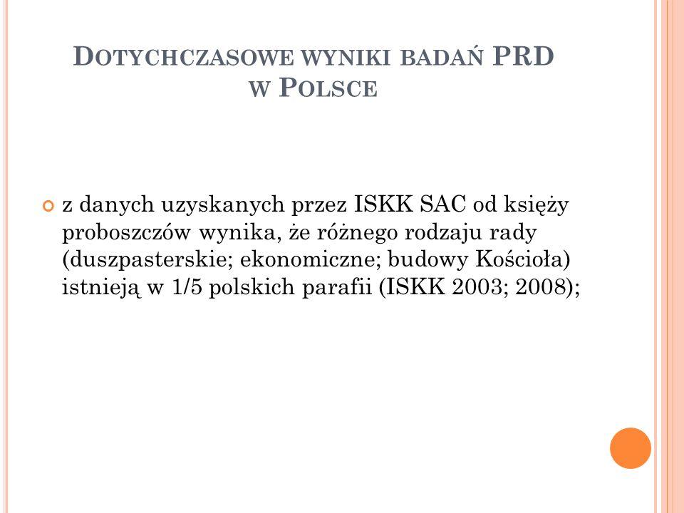 D OTYCHCZASOWE WYNIKI BADAŃ PRD W P OLSCE z danych uzyskanych przez ISKK SAC od księży proboszczów wynika, że różnego rodzaju rady (duszpasterskie; ekonomiczne; budowy Kościoła) istnieją w 1/5 polskich parafii (ISKK 2003; 2008);