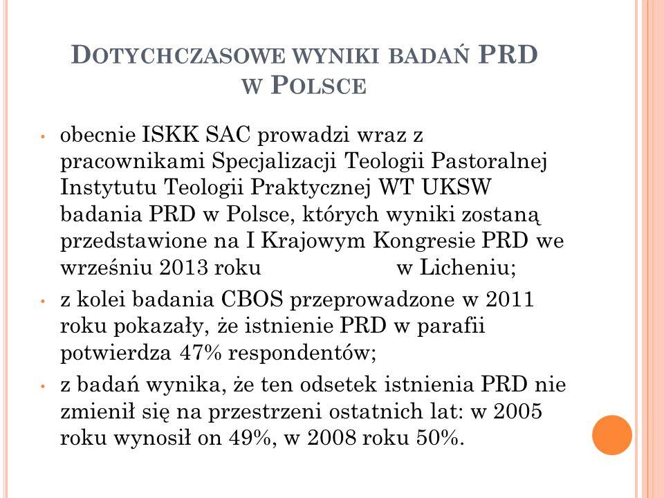 D OTYCHCZASOWE WYNIKI BADAŃ PRD W P OLSCE obecnie ISKK SAC prowadzi wraz z pracownikami Specjalizacji Teologii Pastoralnej Instytutu Teologii Praktycznej WT UKSW badania PRD w Polsce, których wyniki zostaną przedstawione na I Krajowym Kongresie PRD we wrześniu 2013 roku w Licheniu; z kolei badania CBOS przeprowadzone w 2011 roku pokazały, że istnienie PRD w parafii potwierdza 47% respondentów; z badań wynika, że ten odsetek istnienia PRD nie zmienił się na przestrzeni ostatnich lat: w 2005 roku wynosił on 49%, w 2008 roku 50%.
