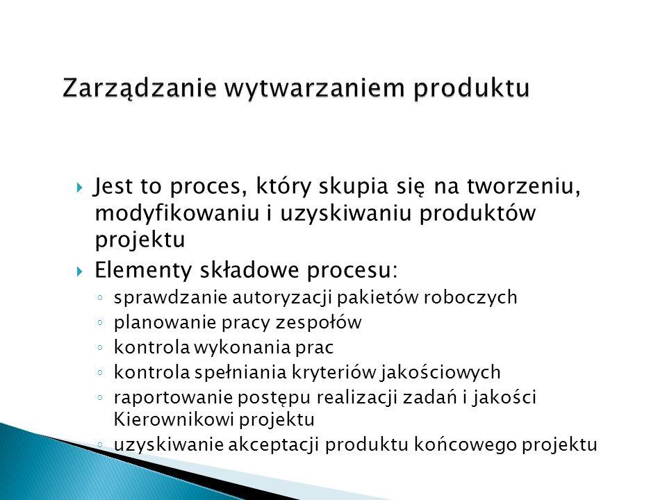 Jest to proces, który skupia się na tworzeniu, modyfikowaniu i uzyskiwaniu produktów projektu Elementy składowe procesu: sprawdzanie autoryzacji pakie