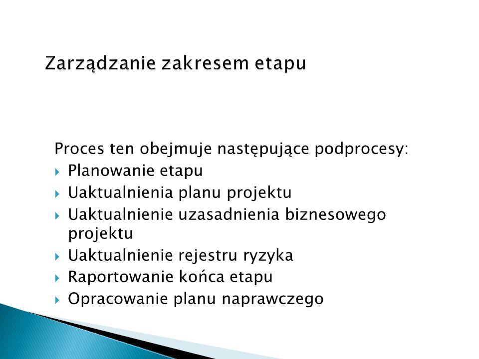 Proces ten obejmuje następujące podprocesy: Planowanie etapu Uaktualnienia planu projektu Uaktualnienie uzasadnienia biznesowego projektu Uaktualnieni