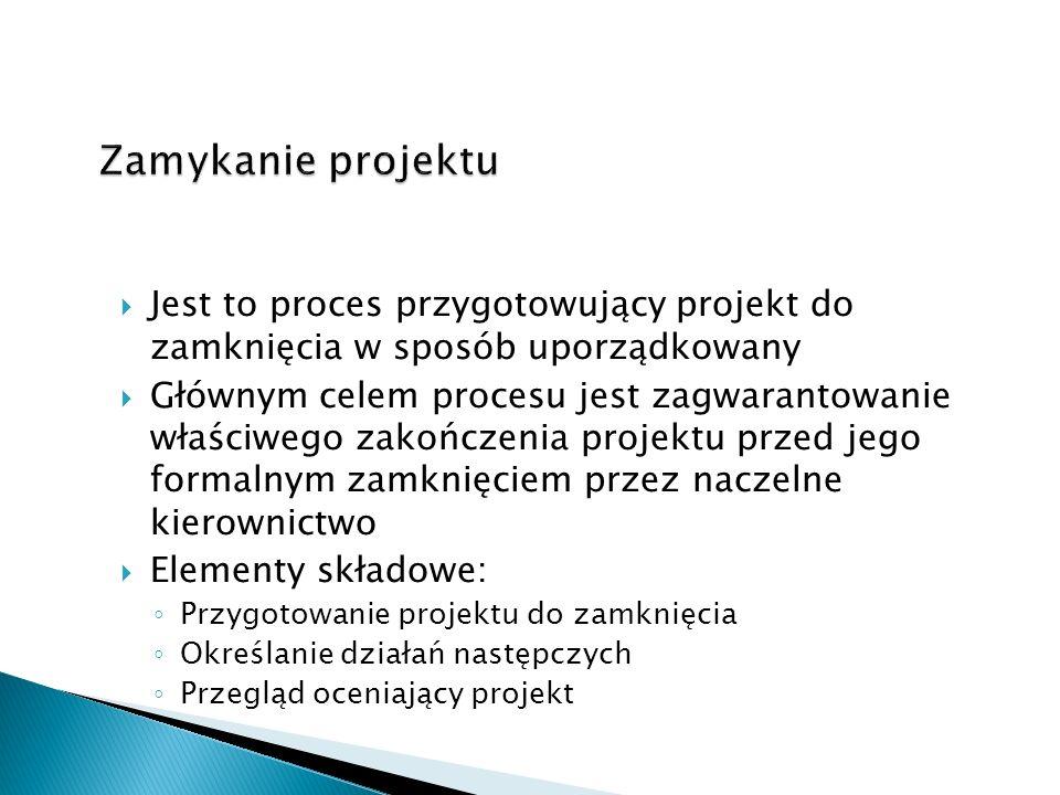 Jest to proces przygotowujący projekt do zamknięcia w sposób uporządkowany Głównym celem procesu jest zagwarantowanie właściwego zakończenia projektu