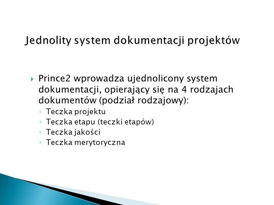 Prince2 wprowadza ujednolicony system dokumentacji, opierający się na 4 rodzajach dokumentów (podział rodzajowy): Teczka projektu Teczka etapu (teczki