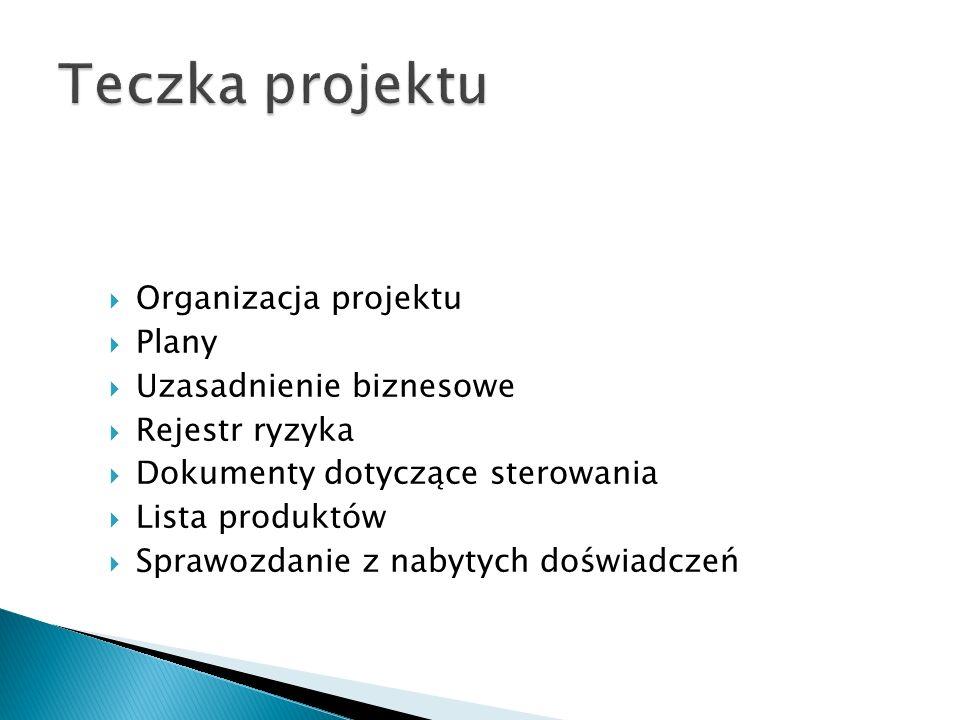 Organizacja projektu Plany Uzasadnienie biznesowe Rejestr ryzyka Dokumenty dotyczące sterowania Lista produktów Sprawozdanie z nabytych doświadczeń