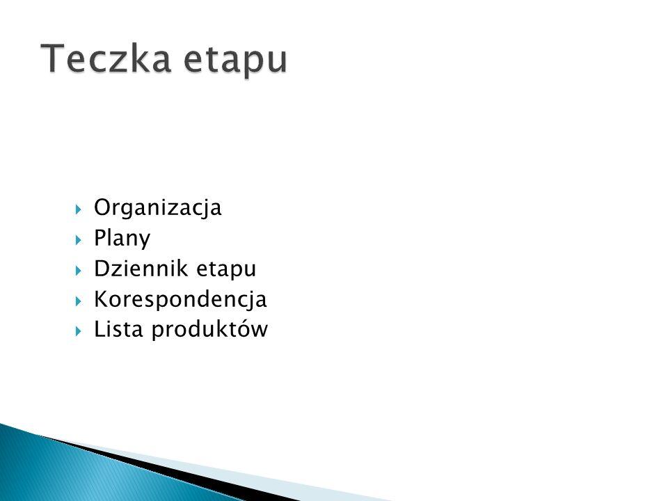 Organizacja Plany Dziennik etapu Korespondencja Lista produktów