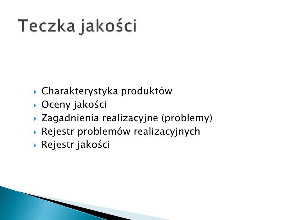 Charakterystyka produktów Oceny jakości Zagadnienia realizacyjne (problemy) Rejestr problemów realizacyjnych Rejestr jakości