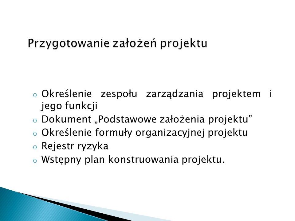 o Określenie zespołu zarządzania projektem i jego funkcji o Dokument Podstawowe założenia projektu o Określenie formuły organizacyjnej projektu o Reje