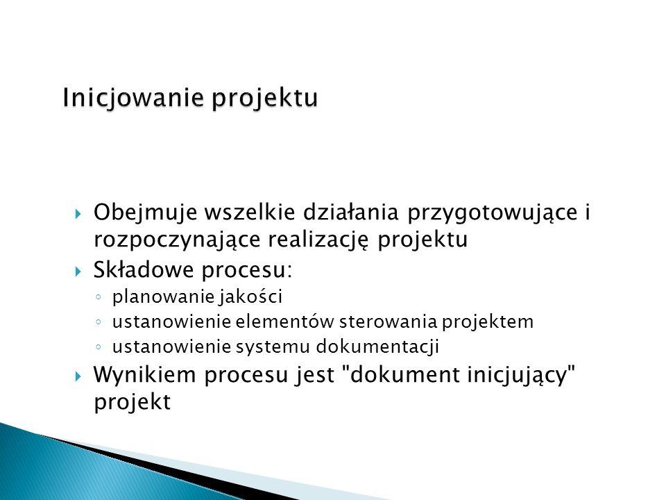Obejmuje wszelkie działania przygotowujące i rozpoczynające realizację projektu Składowe procesu: planowanie jakości ustanowienie elementów sterowania