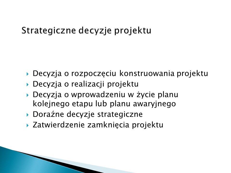 Decyzja o rozpoczęciu konstruowania projektu Decyzja o realizacji projektu Decyzja o wprowadzeniu w życie planu kolejnego etapu lub planu awaryjnego D