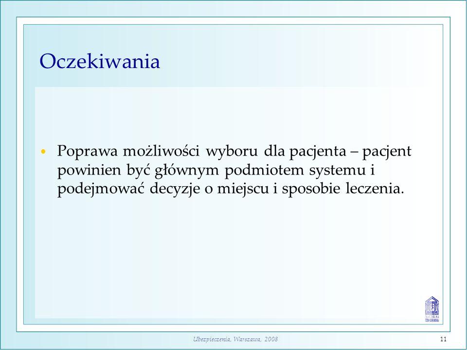 Ubezpieczenia, Warszawa, 200811 Oczekiwania Poprawa możliwości wyboru dla pacjenta – pacjent powinien być głównym podmiotem systemu i podejmować decyzje o miejscu i sposobie leczenia.