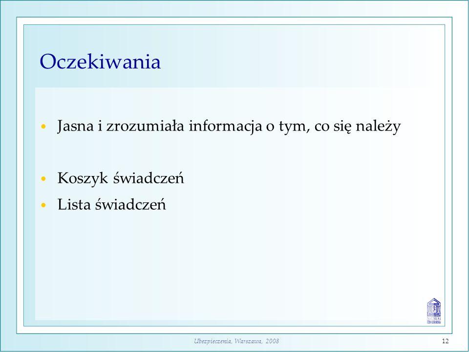 Ubezpieczenia, Warszawa, 200812 Oczekiwania Jasna i zrozumiała informacja o tym, co się należy Koszyk świadczeń Lista świadczeń