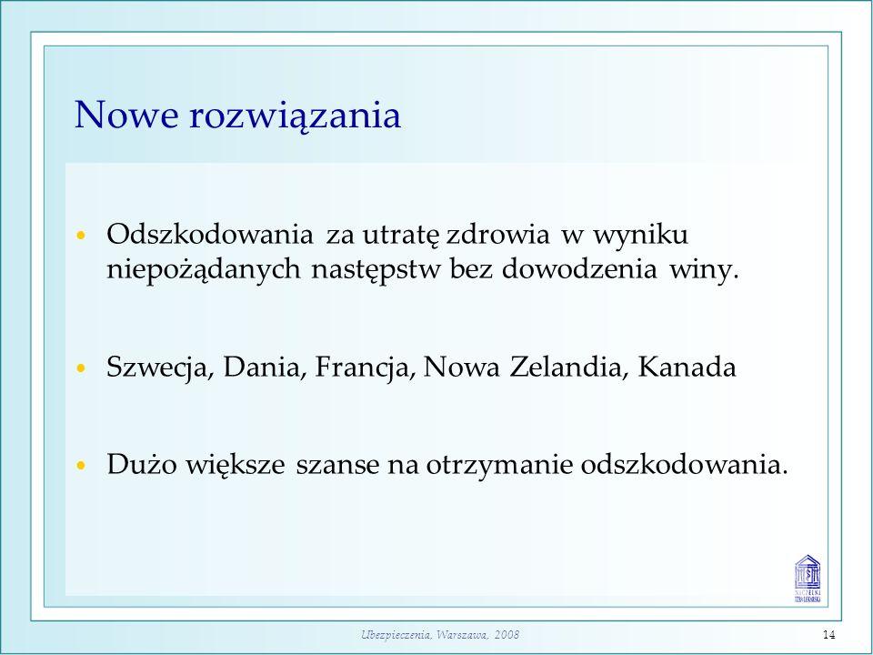 Ubezpieczenia, Warszawa, 200814 Nowe rozwiązania Odszkodowania za utratę zdrowia w wyniku niepożądanych następstw bez dowodzenia winy.