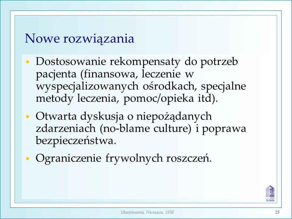 Ubezpieczenia, Warszawa, 200815 Nowe rozwiązania Dostosowanie rekompensaty do potrzeb pacjenta (finansowa, leczenie w wyspecjalizowanych ośrodkach, sp
