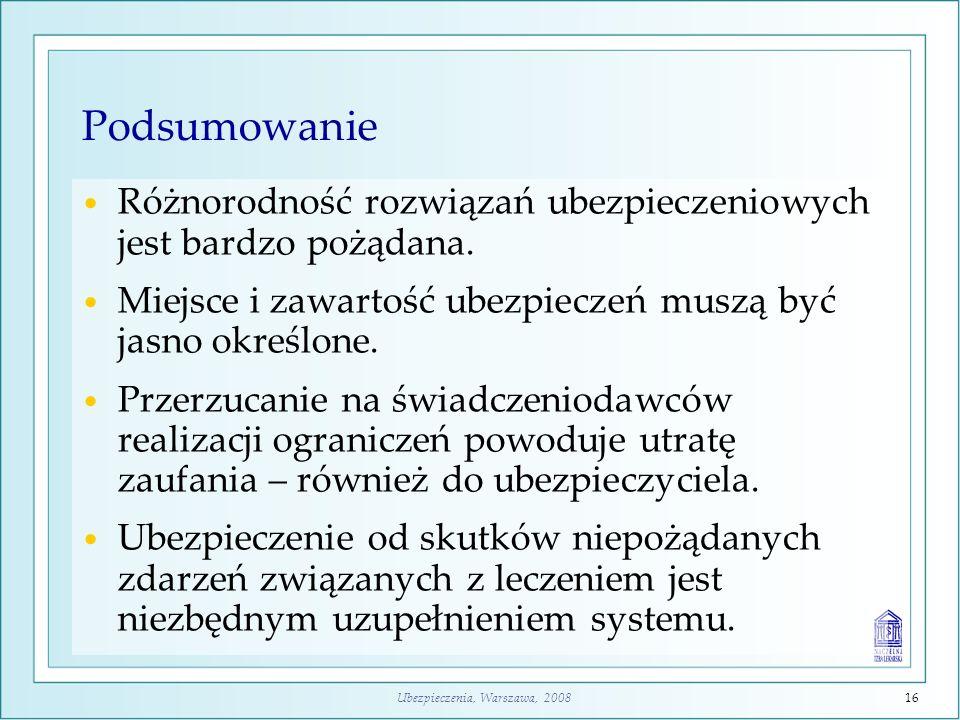 Ubezpieczenia, Warszawa, 200816 Podsumowanie Różnorodność rozwiązań ubezpieczeniowych jest bardzo pożądana. Miejsce i zawartość ubezpieczeń muszą być