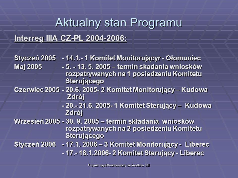 Projekt współfinansowany se środków UE Aktualny stan Programu Interreg IIIA CZ-PL 2004-2006: Styczeń 2005 - 14.1.- 1 Komitet Monitorującyr - Ołomuniec Maj 2005 - 5.