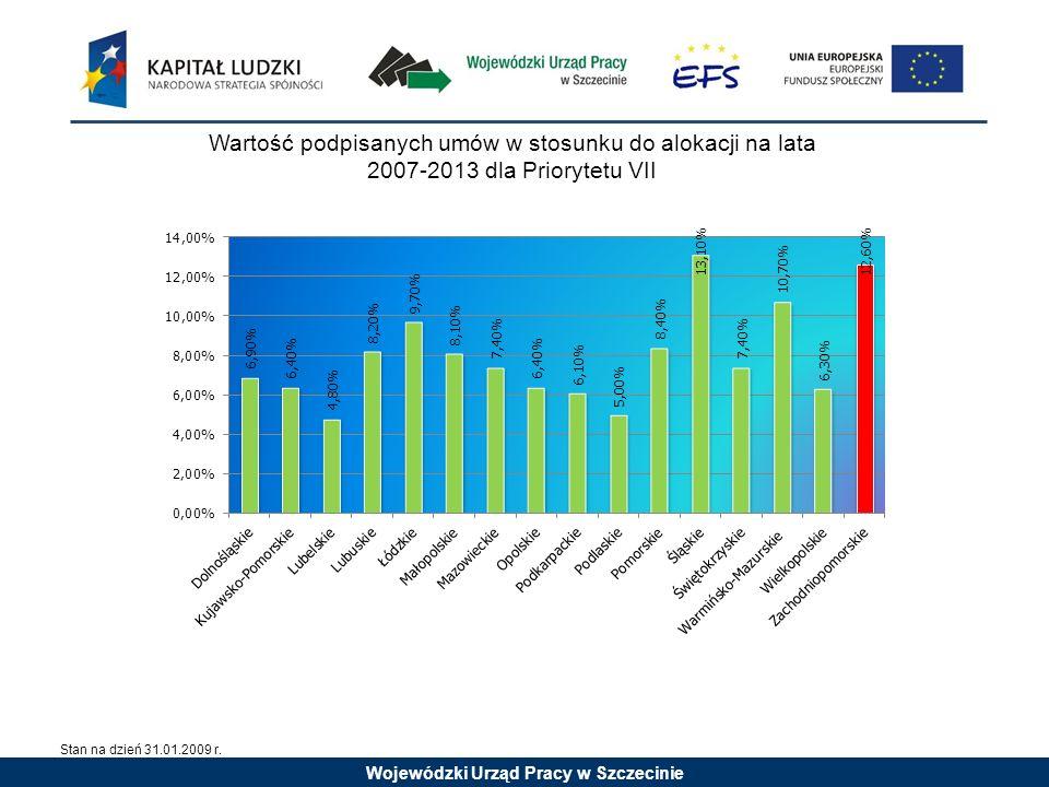 Wojewódzki Urząd Pracy w Szczecinie Wartość podpisanych umów w stosunku do alokacji na lata 2007-2013 dla Priorytetu VII Stan na dzień 31.01.2009 r.