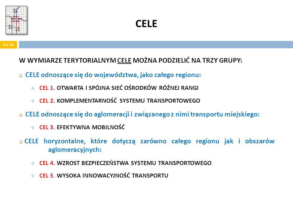 CELE W WYMIARZE TERYTORIALNYM CELE MOŻNA PODZIELIĆ NA TRZY GRUPY: CELE odnoszące się do województwa, jako całego regionu: CEL 1.
