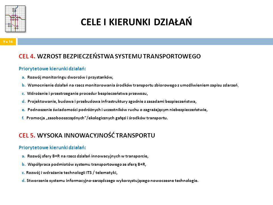 CELE I KIERUNKI DZIAŁAŃ CEL 4.