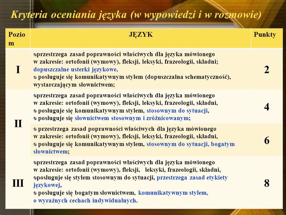 Kryteria oceniania języka (w wypowiedzi i w rozmowie) Pozio m JĘZYKPunkty I przestrzega zasad poprawności właściwych dla języka mówionego w zakresie: