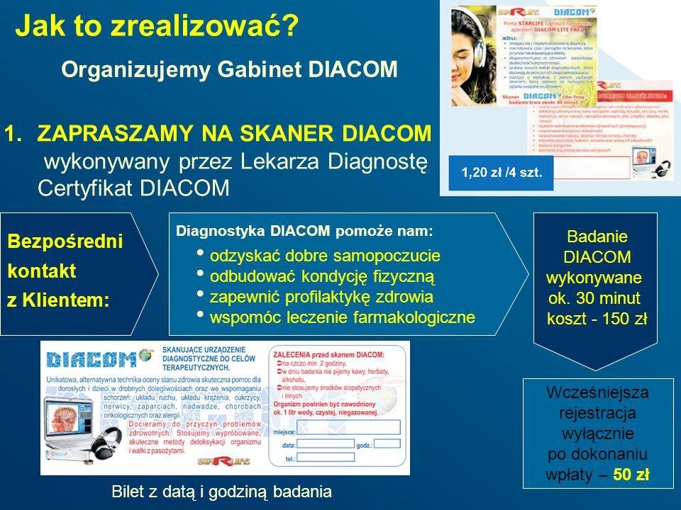 Gabinet DIACOM RECEPCJA - przyjęcie Klienta - informacja o diagnostyce DIACOM - wypisanie danych Klienta na Zaleceniu LEKARZ DIAGNOSTA - wypisuje na Zaleceniu niedobory, toksyny i inne - wypisuje zalecone suplementy - zapisuje dawkowanie zaleconych suplementów na miesięczną kurację - określa etapy suplementacji - dopisuje cenę Klienta zaleconych suplementów - podsumowuje koszt zaleconych suplementów SPRZEDAŻ pytamy Klienta : - czy jest zadowolony z diagnostyki - czy rozumie potrzeby swojego organizmu - czy chciałby skorzystać z kuracji suplementacyjnej - jaki etap kuracji mu naj- bardziej odpowiada - czy wpłaci zaliczkę na kurację suplementacyjną - czy umówić kolejny termin na diagnostykę DIACOM