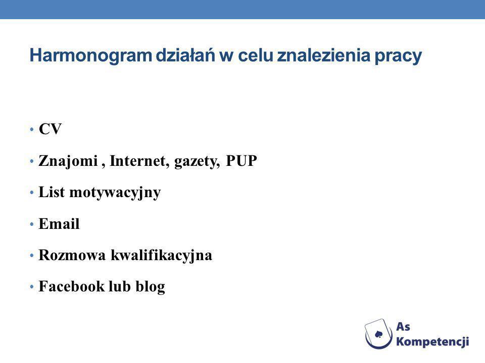Harmonogram działań w celu znalezienia pracy CV Znajomi, Internet, gazety, PUP List motywacyjny Email Rozmowa kwalifikacyjna Facebook lub blog