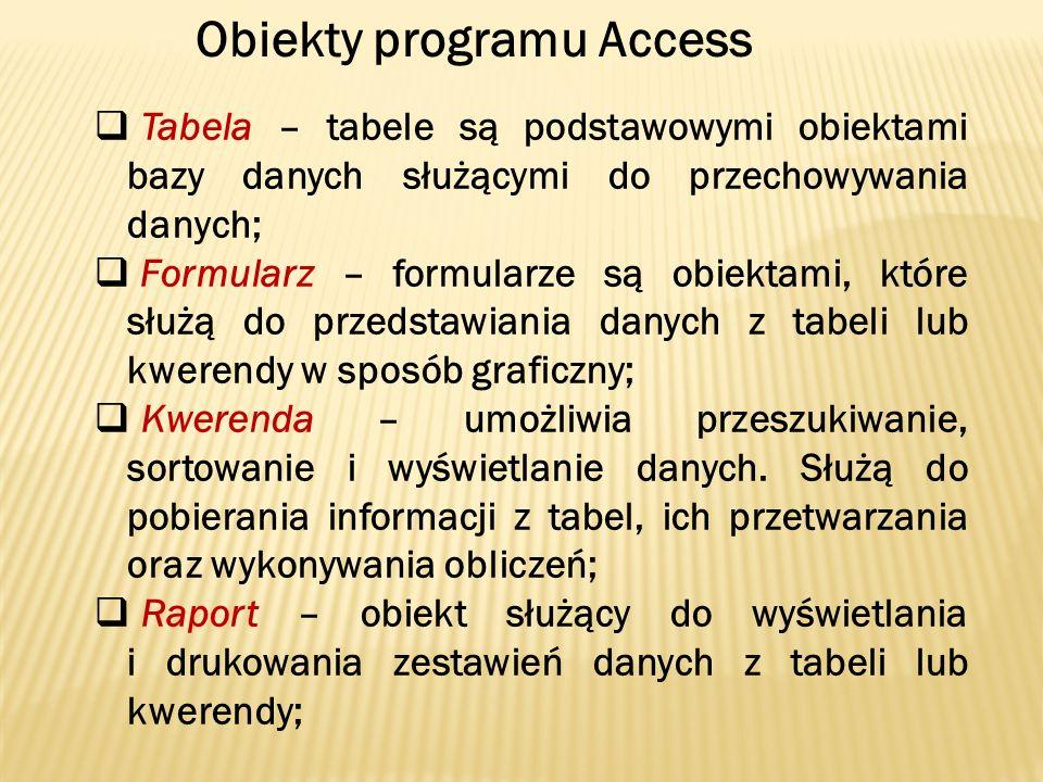 Obiekty programu Access Tabela – tabele są podstawowymi obiektami bazy danych służącymi do przechowywania danych; Formularz – formularze są obiektami,