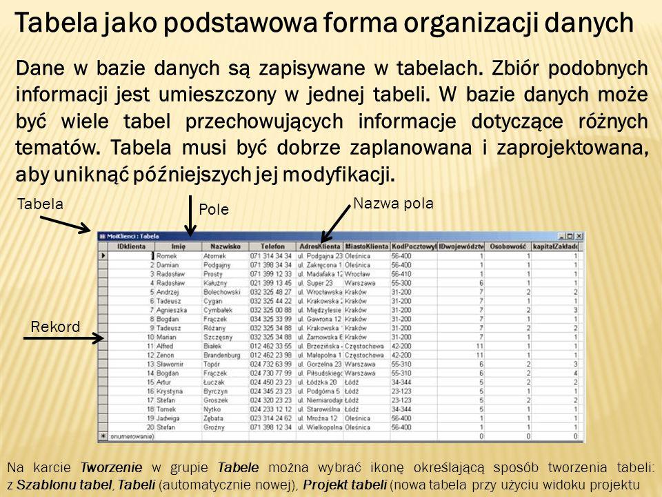 Tabela jako podstawowa forma organizacji danych Dane w bazie danych są zapisywane w tabelach. Zbiór podobnych informacji jest umieszczony w jednej tab