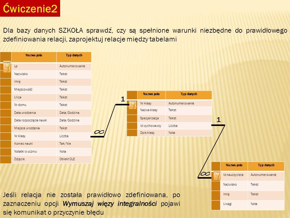 Ćwiczenie2 Dla bazy danych SZKOŁA sprawdź, czy są spełnione warunki niezbędne do prawidłowego zdefiniowania relacji, zaprojektuj relacje między tabela