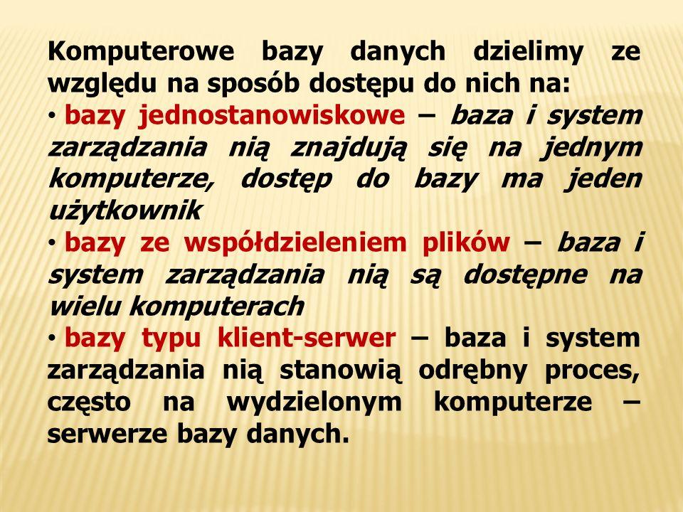 MODELE BAZ DANYCH 1.