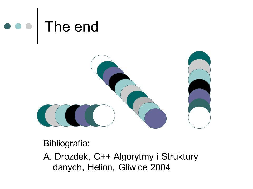 The end Bibliografia: A. Drozdek, C++ Algorytmy i Struktury danych, Helion, Gliwice 2004