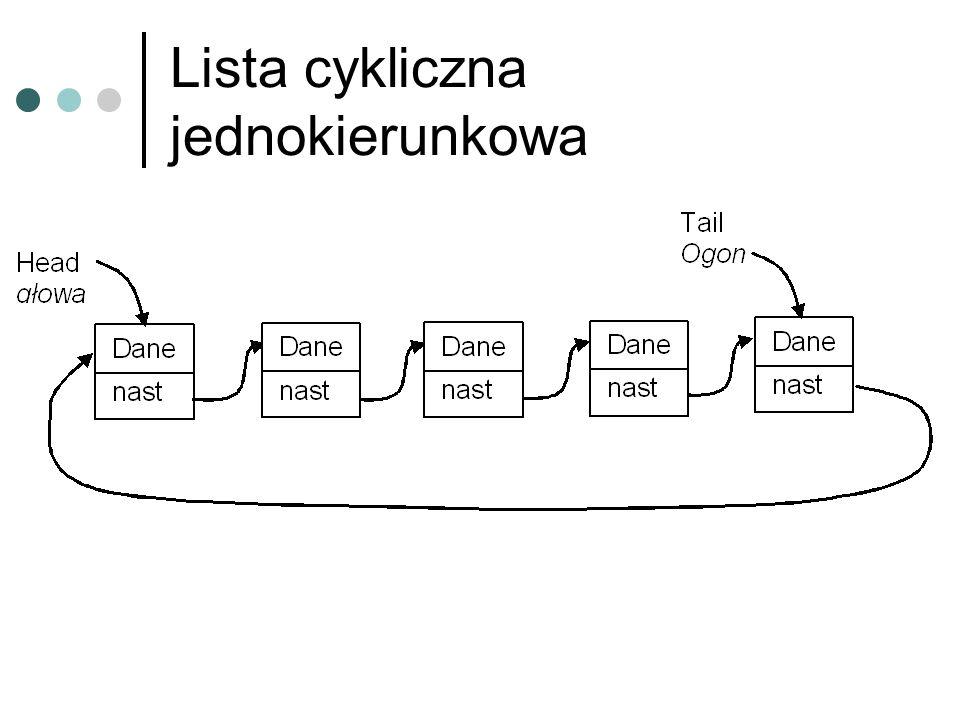 Lista cykliczna jednokierunkowa