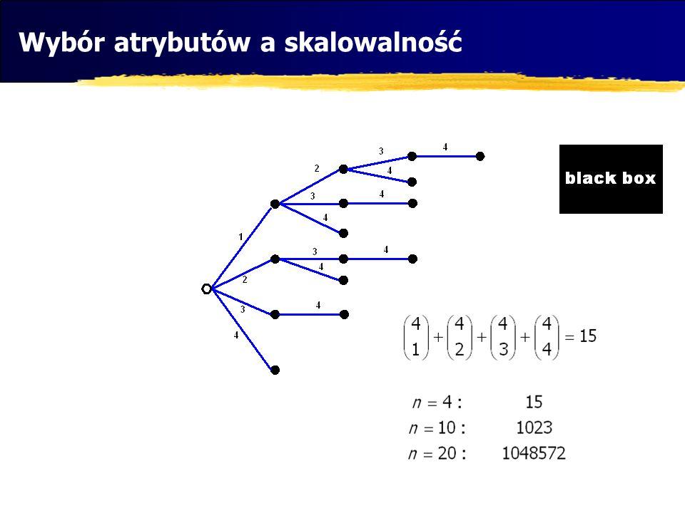 Wybór atrybutów poprzez dołączanie w każdym wywołaniu dołączany jest jeden z dostępnych atrybutów dla najlepszego dołączenia funkcja jest wywoływana rekurencyjnie parametry: T: zbiór uczący A: lista dostępnych atrybutów, na starcie wszystkie: A 1,..., A n W: lista wybranych atrybutów, na starcie lista pusta.