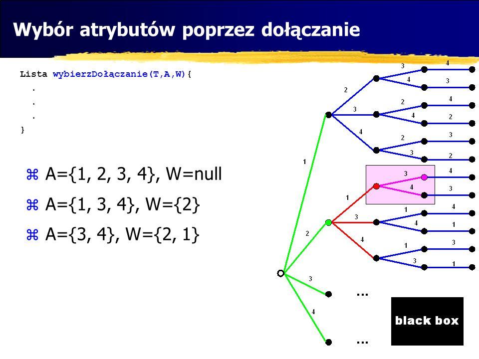 Kłopoty: funkcja przystosowania monotoniczna rosnąca, ale (!), przykład: wybór atrybutów, ale nie więcej niż 5.