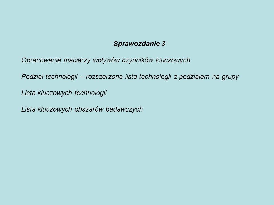 Sprawozdanie 3 Opracowanie macierzy wpływów czynników kluczowych Podział technologii – rozszerzona lista technologii z podziałem na grupy Lista kluczowych technologii Lista kluczowych obszarów badawczych