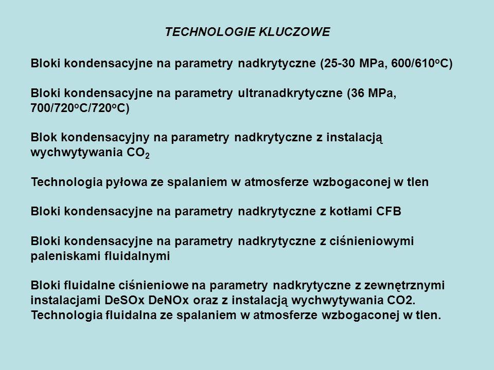 TECHNOLOGIE KLUCZOWE Bloki kondensacyjne na parametry nadkrytyczne (25-30 MPa, 600/610 o C) Bloki kondensacyjne na parametry ultranadkrytyczne (36 MPa, 700/720 o C/720 o C) Blok kondensacyjny na parametry nadkrytyczne z instalacją wychwytywania CO 2 Technologia pyłowa ze spalaniem w atmosferze wzbogaconej w tlen Bloki kondensacyjne na parametry nadkrytyczne z kotłami CFB Bloki kondensacyjne na parametry nadkrytyczne z ciśnieniowymi paleniskami fluidalnymi Bloki fluidalne ciśnieniowe na parametry nadkrytyczne z zewnętrznymi instalacjami DeSOx DeNOx oraz z instalacją wychwytywania CO2.