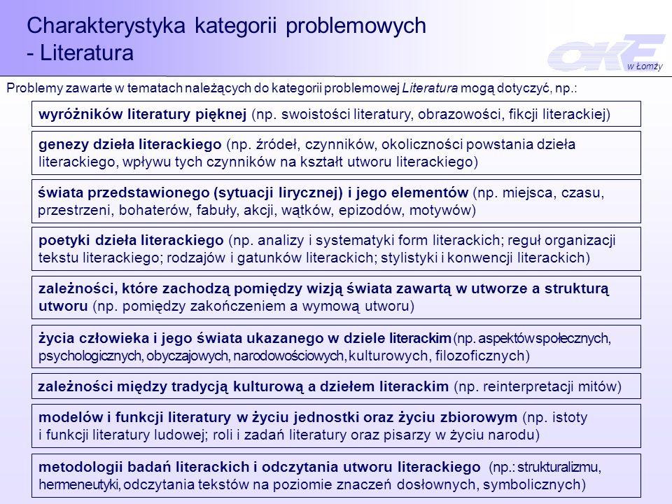 Charakterystyka kategorii problemowych - Literatura wyróżników literatury pięknej (np. swoistości literatury, obrazowości, fikcji literackiej) świata