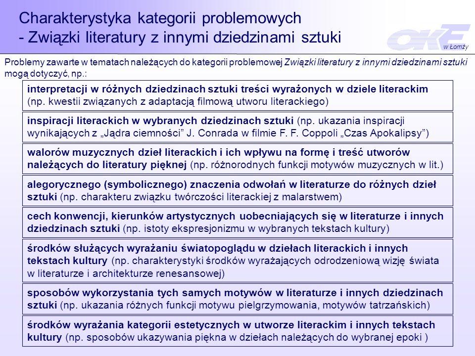 Charakterystyka kategorii problemowych - Związki literatury z innymi dziedzinami sztuki interpretacji w różnych dziedzinach sztuki treści wyrażonych w dziele literackim (np.