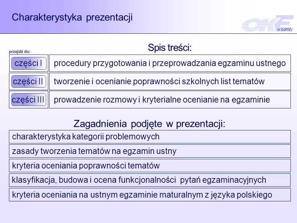 części III części II Charakterystyka prezentacji w Łomży Spis treści: prowadzenie rozmowy i kryterialne ocenianie na egzaminie charakterystyka kategorii problemowych Zagadnienia podjęte w prezentacji: zasady tworzenia tematów na egzamin ustny kryteria oceniania poprawności tematów klasyfikacja, budowa i ocena funkcjonalności pytań egzaminacyjnych kryteria oceniania na ustnym egzaminie maturalnym z języka polskiego tworzenie i ocenianie poprawności szkolnych list tematów procedury przygotowania i przeprowadzania egzaminu ustnego przejdź do: części I