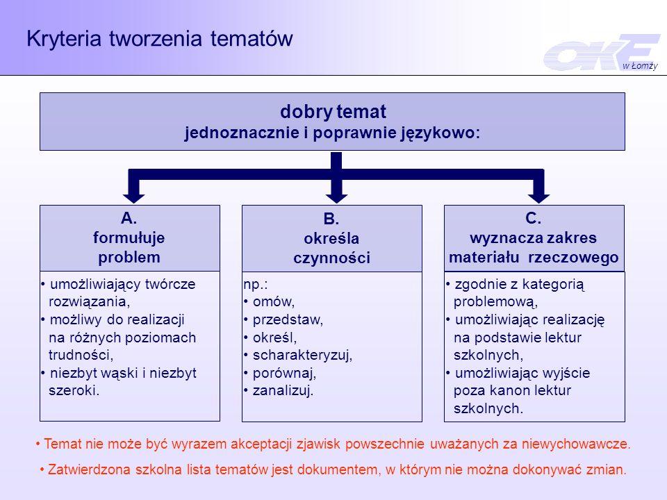 Kryteria tworzenia tematów dobry temat jednoznacznie i poprawnie językowo: A. formułuje problem B. określa czynności C. wyznacza zakres materiału rzec