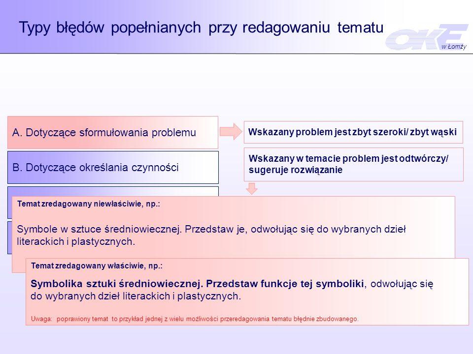 Błędy językowe i błędy zapisu Typy błędów popełnianych przy redagowaniu tematu A.