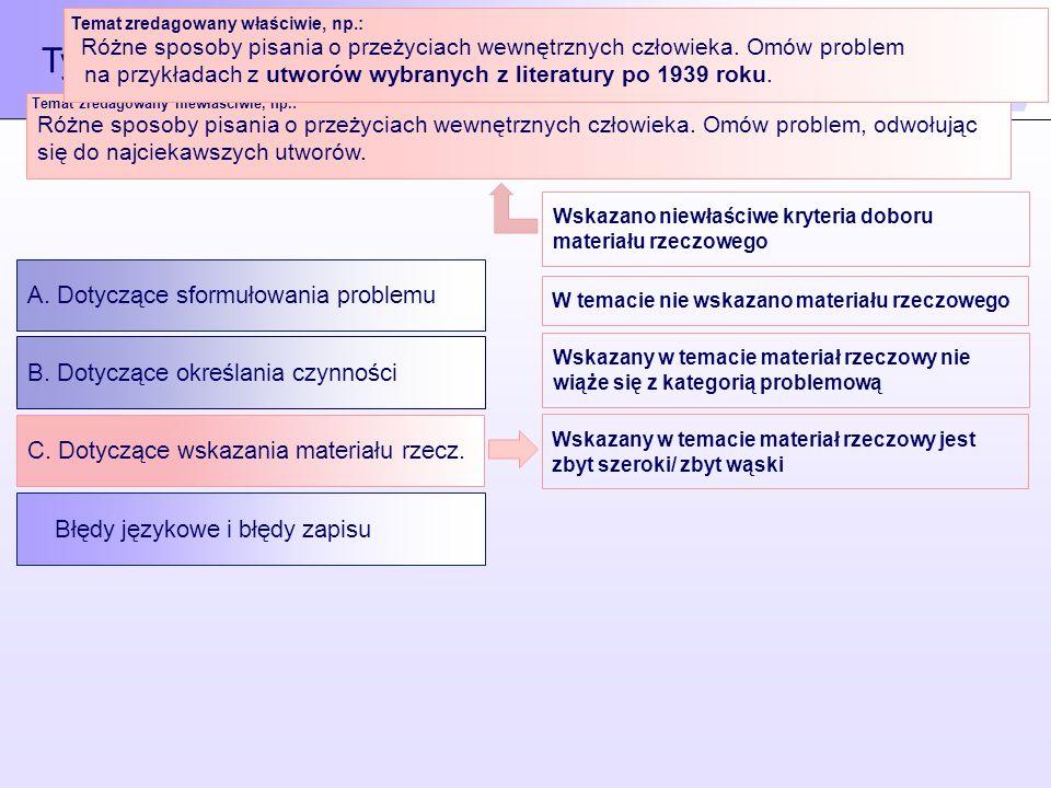 w Łomży A. Dotyczące sformułowania problemu B. Dotyczące określania czynności C. Dotyczące wskazania materiału rzecz. Błędy językowe i błędy zapisu Ws