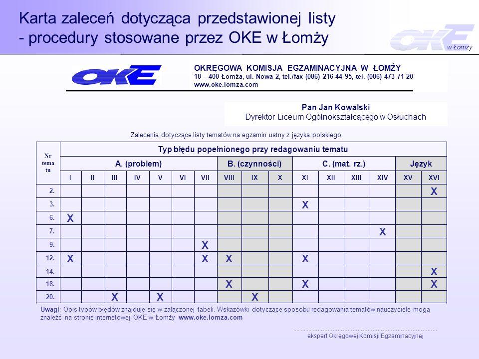 Karta zaleceń dotycząca przedstawionej listy - procedury stosowane przez OKE w Łomży w Łomży