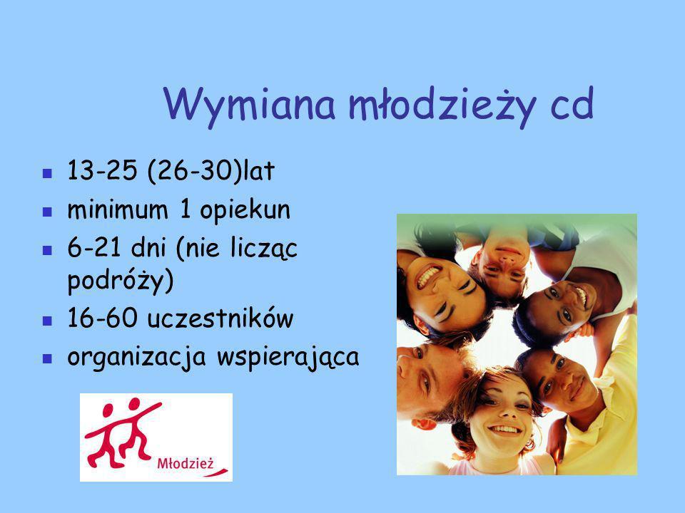 Wymiana młodzieży cd 13-25 (26-30)lat minimum 1 opiekun 6-21 dni (nie licząc podróży) 16-60 uczestników organizacja wspierająca