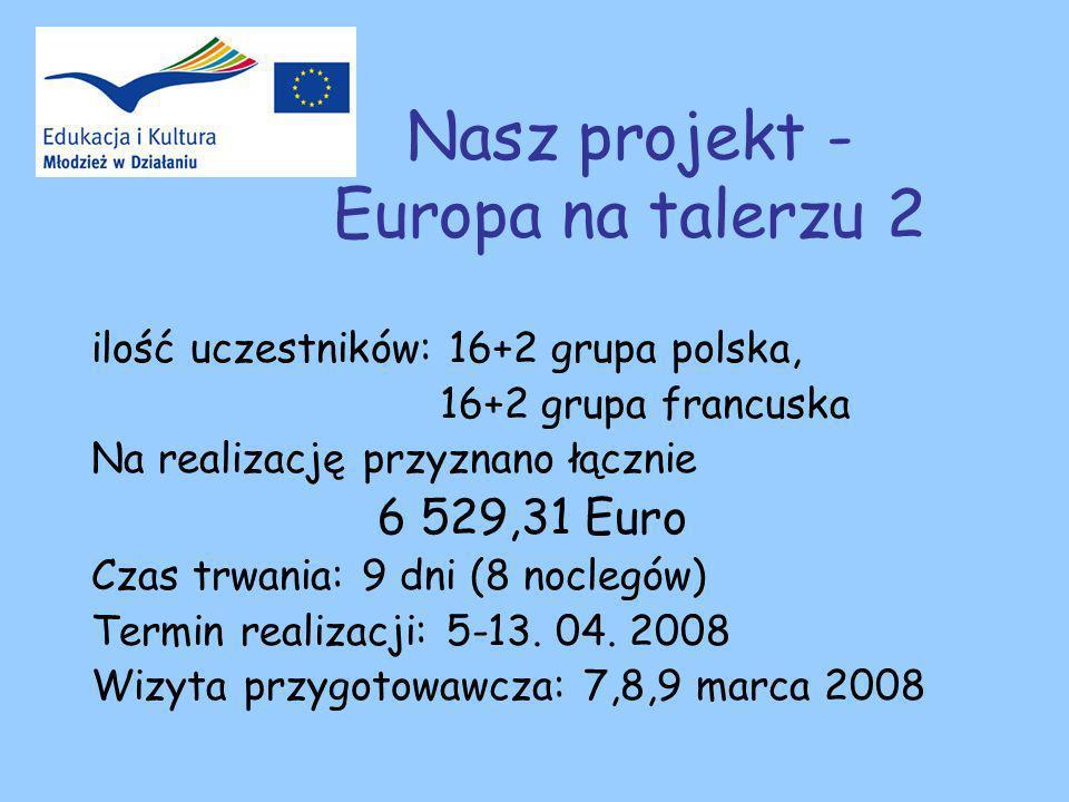 Nasz projekt - Europa na talerzu 2 ilość uczestników: 16+2 grupa polska, 16+2 grupa francuska Na realizację przyznano łącznie 6 529,31 Euro Czas trwania: 9 dni (8 noclegów) Termin realizacji: 5-13.
