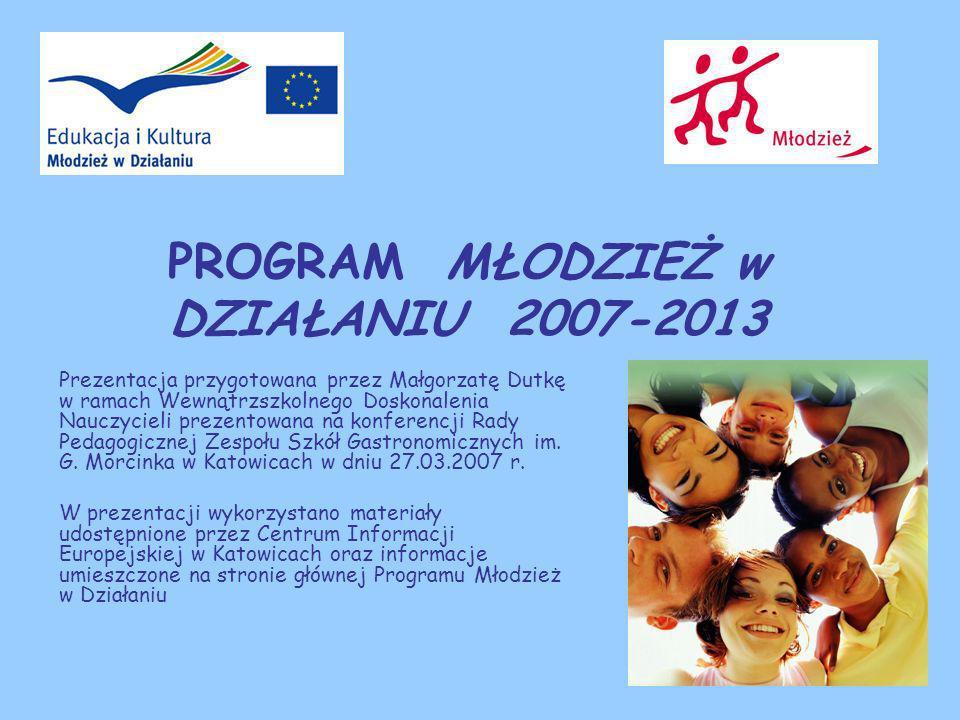 PROGRAM MŁODZIEŻ w DZIAŁANIU 2007-2013 Prezentacja przygotowana przez Małgorzatę Dutkę w ramach Wewnątrzszkolnego Doskonalenia Nauczycieli prezentowana na konferencji Rady Pedagogicznej Zespołu Szkół Gastronomicznych im.
