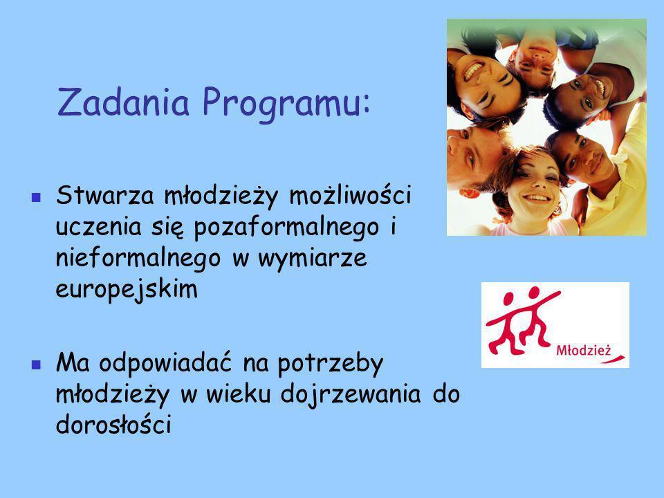 Zadania Programu: Stwarza młodzieży możliwości uczenia się pozaformalnego i nieformalnego w wymiarze europejskim Ma odpowiadać na potrzeby młodzieży w wieku dojrzewania do dorosłości