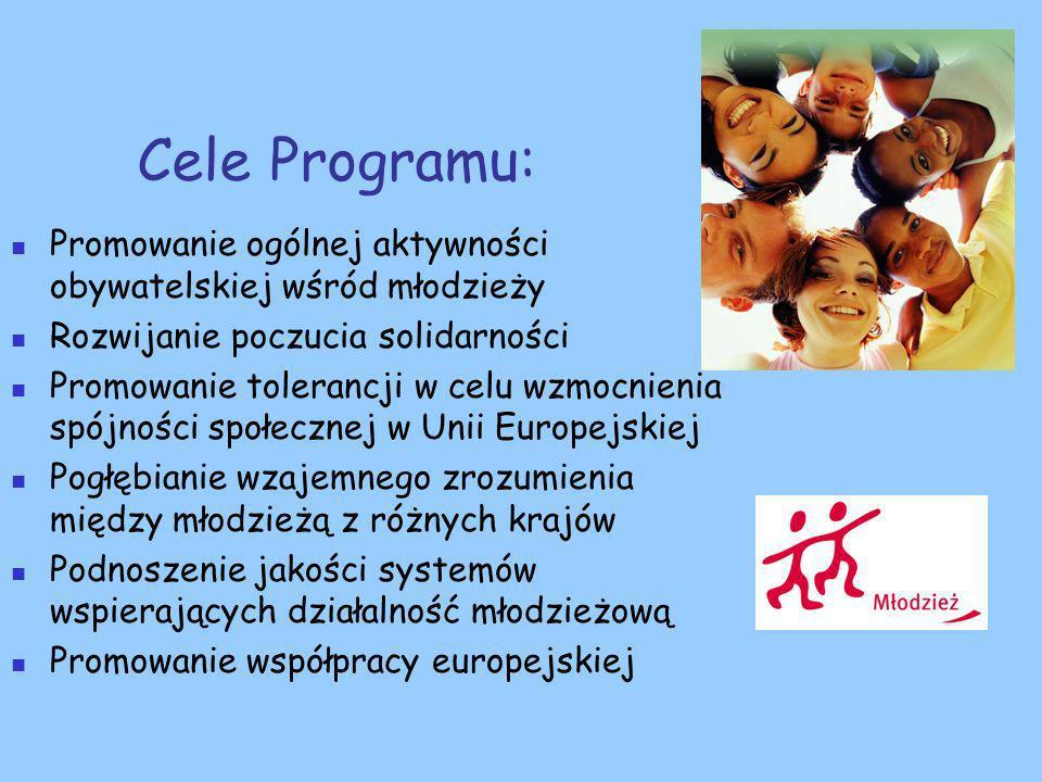 Cele Programu: Promowanie ogólnej aktywności obywatelskiej wśród młodzieży Rozwijanie poczucia solidarności Promowanie tolerancji w celu wzmocnienia spójności społecznej w Unii Europejskiej Pogłębianie wzajemnego zrozumienia między młodzieżą z różnych krajów Podnoszenie jakości systemów wspierających działalność młodzieżową Promowanie współpracy europejskiej