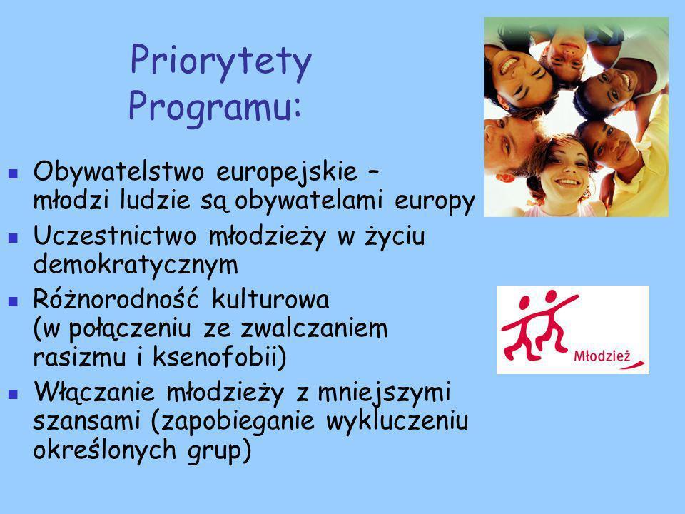 Priorytety Programu: Obywatelstwo europejskie – młodzi ludzie są obywatelami europy Uczestnictwo młodzieży w życiu demokratycznym Różnorodność kulturowa (w połączeniu ze zwalczaniem rasizmu i ksenofobii) Włączanie młodzieży z mniejszymi szansami (zapobieganie wykluczeniu określonych grup)