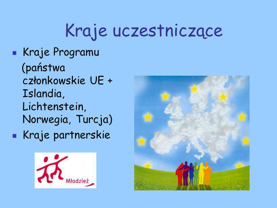Kraje uczestniczące Kraje Programu (państwa członkowskie UE + Islandia, Lichtenstein, Norwegia, Turcja) Kraje partnerskie