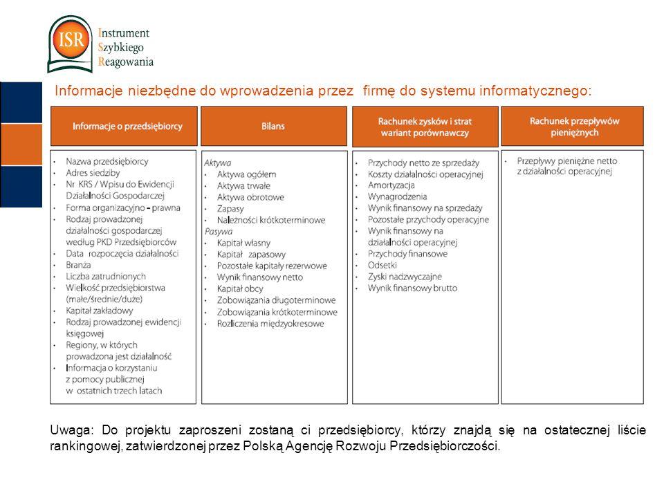 Informacje niezbędne do wprowadzenia przez firmę do systemu informatycznego: Uwaga: Do projektu zaproszeni zostaną ci przedsiębiorcy, którzy znajdą się na ostatecznej liście rankingowej, zatwierdzonej przez Polską Agencję Rozwoju Przedsiębiorczości.